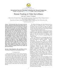 Human Tracking in Video Surveillance - IJETAE