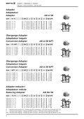 Stainless Steel Adaptors Brochure (2003) - Maryland Metrics - Page 4