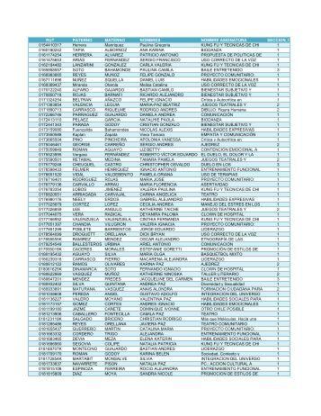 Renuncias_aceptadas_a_CFG.pdf - U-Cursos