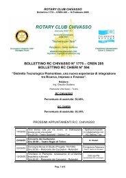 1775 - Cren 205 10/02/05 - Chivasso