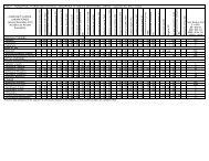 2013 Antibiogram - CompuNet Clinical Laboratories
