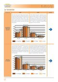 01/10 Carrozzerie - Marketing & Telematica - Page 2