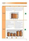01/10 Carrozzerie - Marketing & Telematica - Page 3