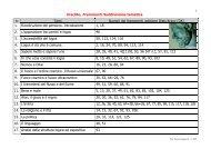 Eraclito, frammenti completi.pdf - Istituto Marco Belli