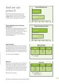 Linoleum xf - Page 7