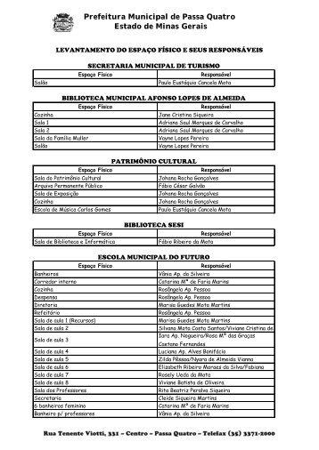 Prefeitura Municipal de Passa Quatro Estado de Minas Gerais