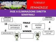 fase a eliminazione diretta semifinali - Mundialito Escuela