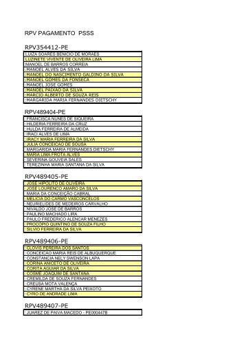 Lista dos aposentados e pencionistas