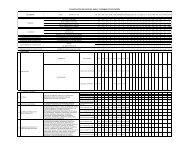 E-Tabla de Usos del Suelo - Secretaría de Desarrollo Urbano