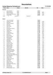 rulleskirennet resultatliste 2009.pdf - Skiforeningen