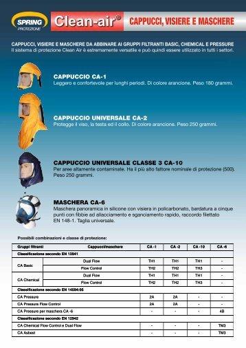Download Brochure Cappucci - Visiere ... - Spring Protezione