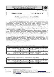główny urząd statystyczny główny urząd statystyczny - BiznesPolska