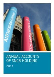 ANNUAL ACCOUNTS OF SNCB-HOLDING - NMBS-Holding