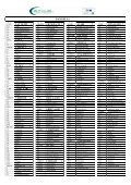 4) Modulo rast - Bianalisi - Page 3