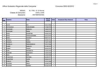 Elenco candidati del 21 febbraio classi A345/346 - E. Di Savoia