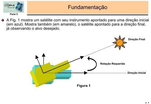 Satélites e Plataformas Espaciais - Espelho Bibliográfico em