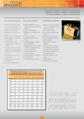 Download pdf - PRO.COM - Control Valves - Page 2