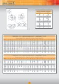 Download pdf - PRO.COM - Control Valves - Page 4