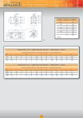 Download pdf - PRO.COM - Control Valves - Page 7