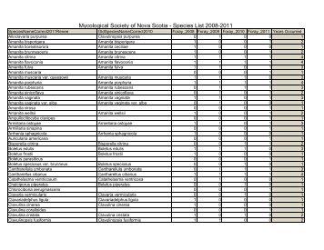 Mycological Society of Nova Scotia - Species List 2008-2011