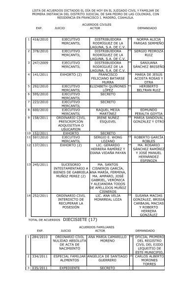 6 - Poder Judicial del Estado de Coahuila