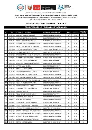 Selección de personal para encargatura en plazas directivas - Ugel 05
