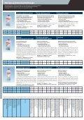 Reinigung Schutz Pflege Problemlöser Bio - Patina Fala System - Seite 4