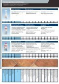 Reinigung Schutz Pflege Problemlöser Bio - Patina Fala System - Seite 6