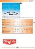Manubri Comandi e Riser - Page 7
