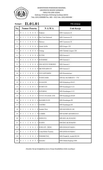 Daftar Hadir Peserta