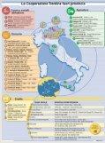 Settembre - Federazione Trentina della Cooperazione - Page 7