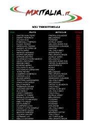 Risultati e classifica - Mx Italia
