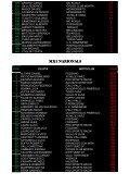 Risultati e classifica - Mx Italia - Page 5