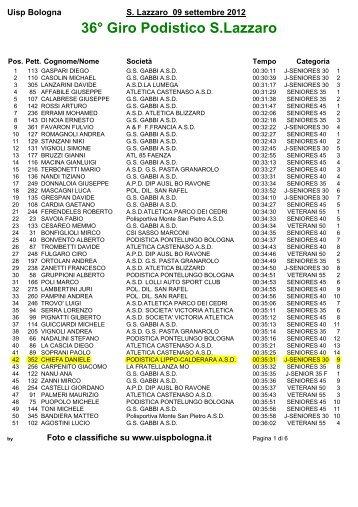 36° Giro Podistico S.Lazzaro - Podistica Lippo Calderara