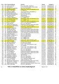 36° Giro Podistico S.Lazzaro - Podistica Lippo Calderara - Page 4