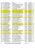 36° Giro Podistico S.Lazzaro - Podistica Lippo Calderara - Page 6