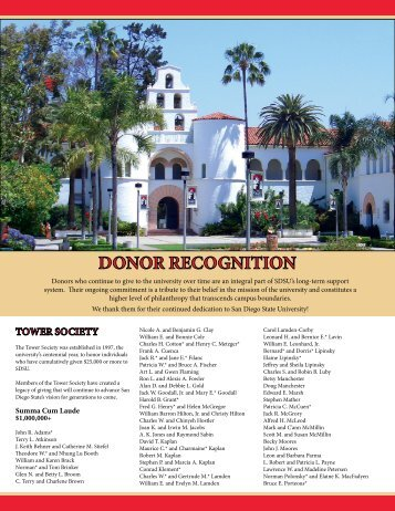 Donor Honor Roll (PDF) - San Diego State University