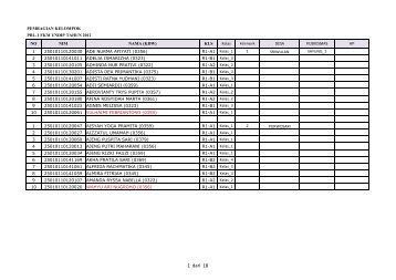 Daftar Kelompok - M.Arie Wuryanto, MKes (Epid) - Undip
