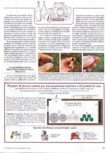 Download File Il Laboratorio Di Chimica Dell Itas Vegni