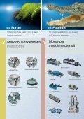 Panoramica prodotti Dispositivi di bloccaggio - Röhm - Page 3