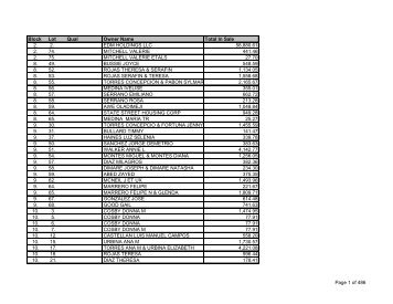Tax Sale List 2013 - City of Camden