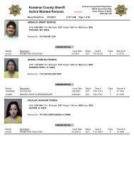 Kootenai County Sheriff Active Wanted Persons