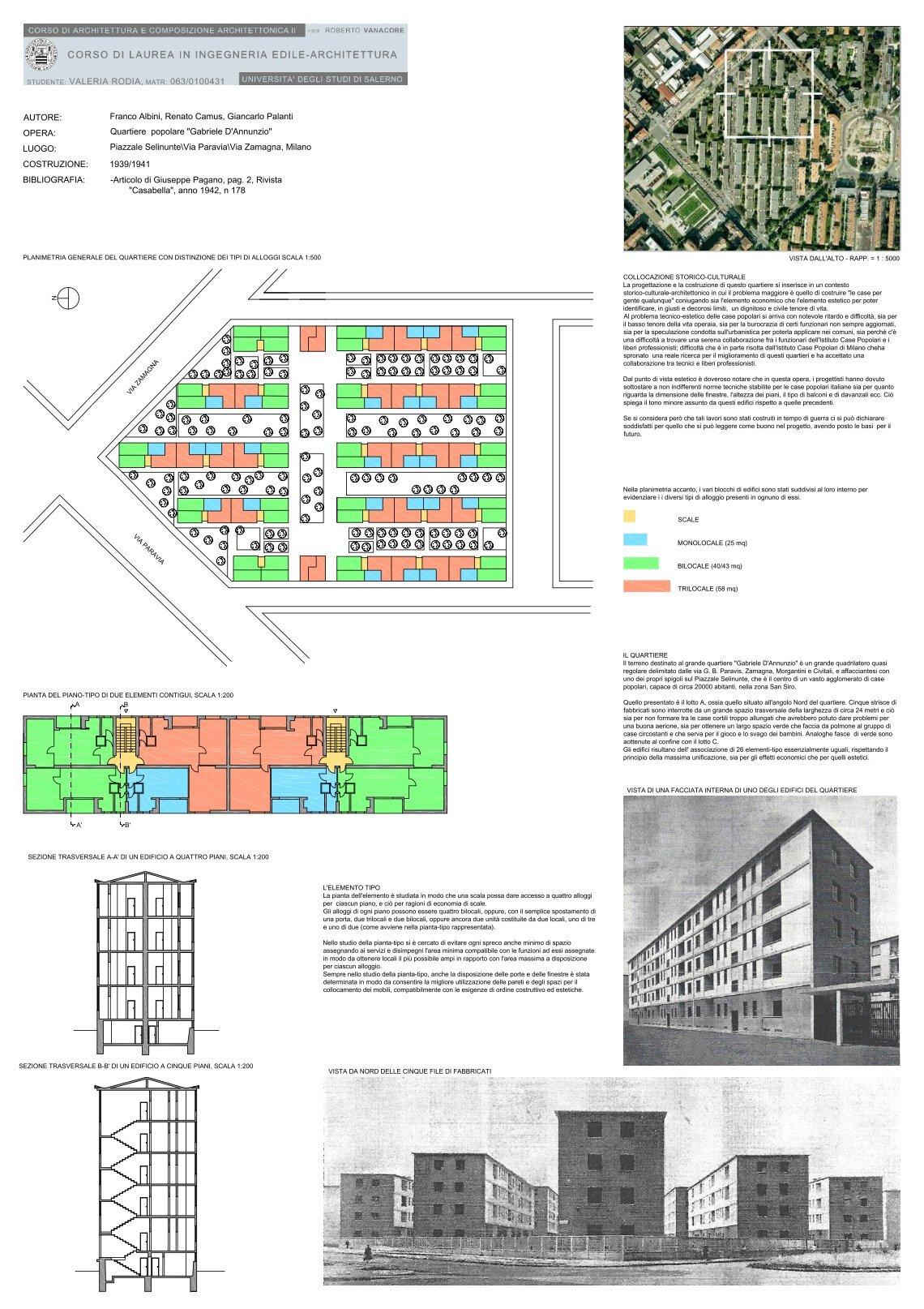 Beautiful Via Zamagna Milano Images - Design & Ideas 2018 ...