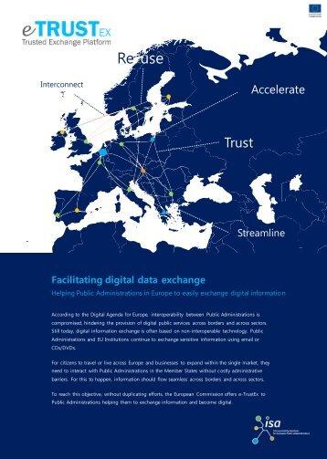 e-TrustEx - Interact