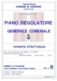 NORME TECNICHE DI ATTUAZIONE - Piano Regolatore del ...