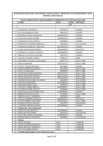 Page 1 of 4 - Mazingira Welfare and Sports Association