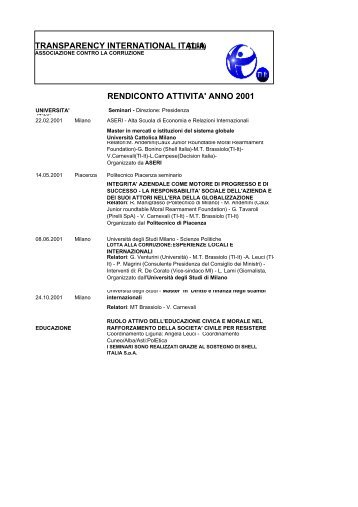 Rendiconto 2001 - Transparency International Italia