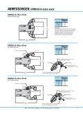 MGRM2A-G Klemmgreifer - Serie GRM Grösse 2 - PHD Litstore ... - Seite 7