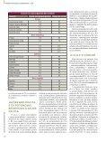 ÁCIDO LINOLÉICO CONJUGADO - Page 3