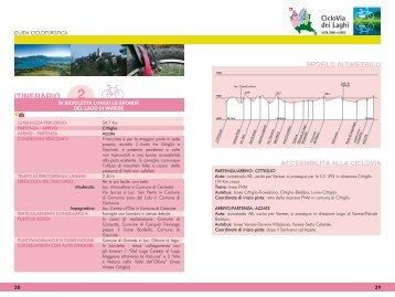 Ciclovia dei Laghi – II (437 KB) PDF - Turismo in Lombardia